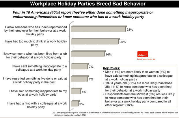 workplace-behavior